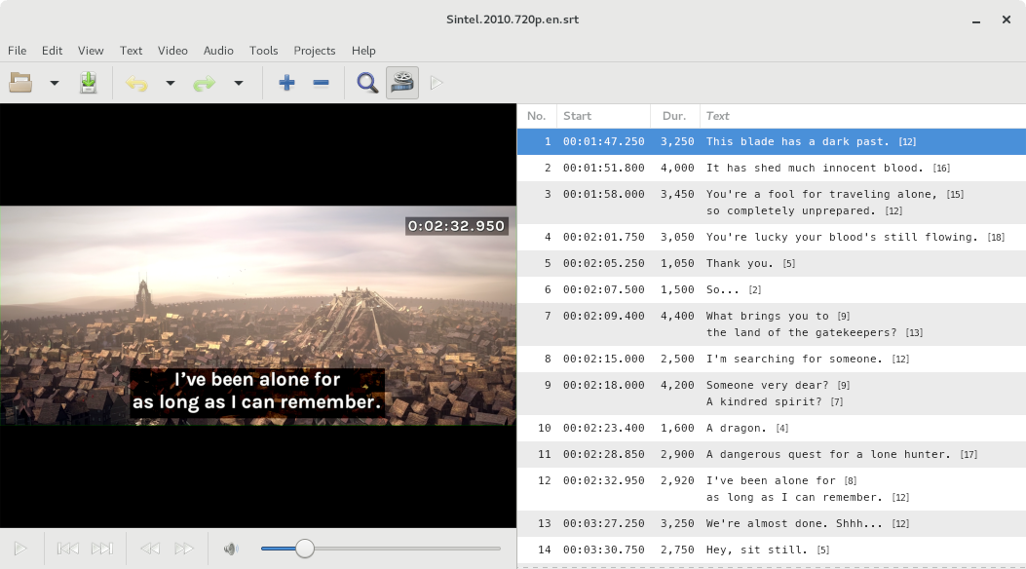 My List Of The Top 5 Subtitle Editors Available On Ubuntu